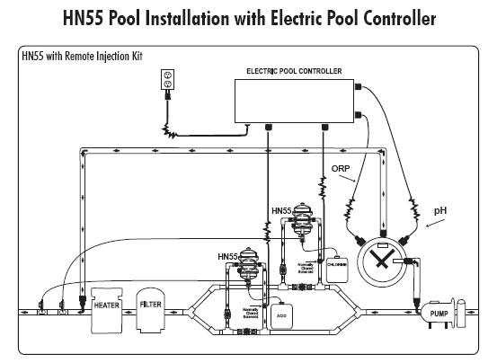 Astonishing Chemilizer Injection Pump Pool Installation Diagram Wiring Digital Resources Bocepslowmaporg