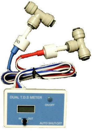 Economy Water Quality Indicator Meters