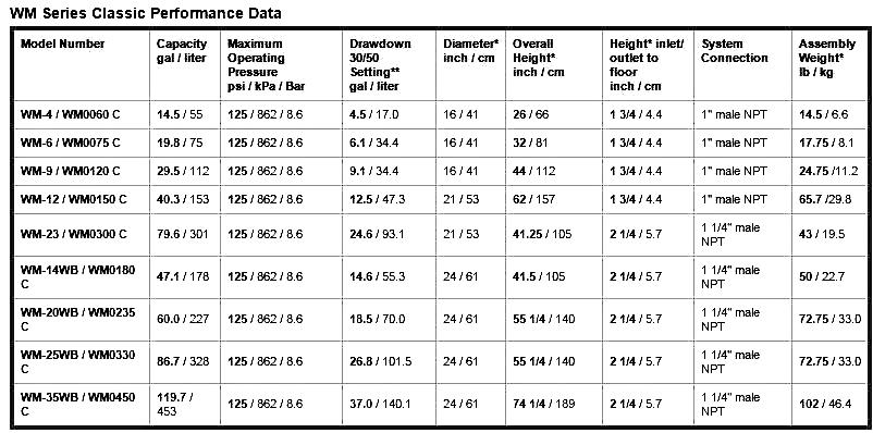Index likewise Galvanized Black Wire moreover Article besides Polishing Cylinder Nitrogen Cylinder Argon Cylinder 60040814990 likewise Specialty Gas Cylinder Tank Sizes. on oxygen tank sizes chart